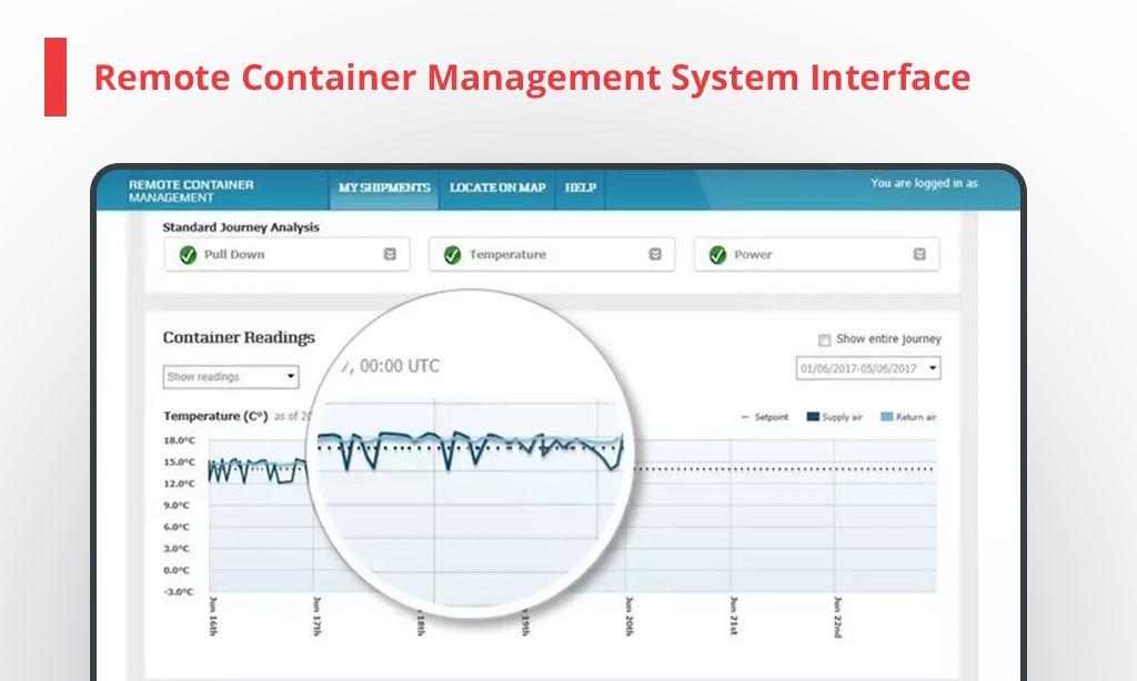 remote container management system interface