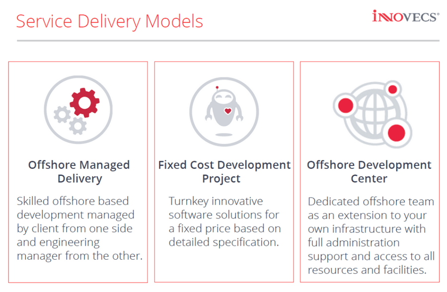 Service delivery models