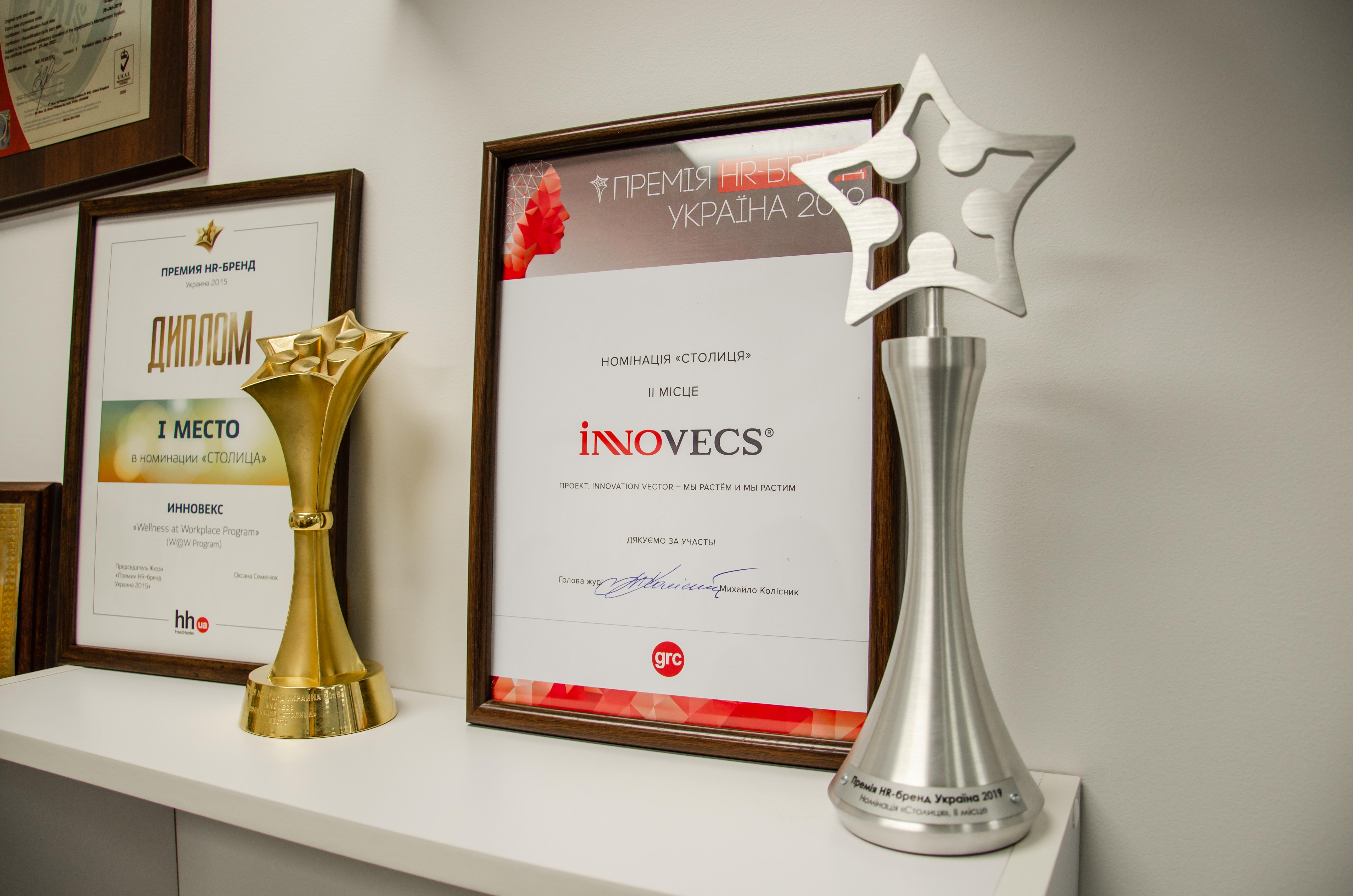 INNOVECS HR AWARD 2019