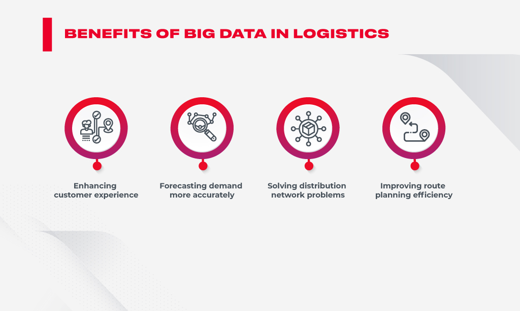 big data in logistics