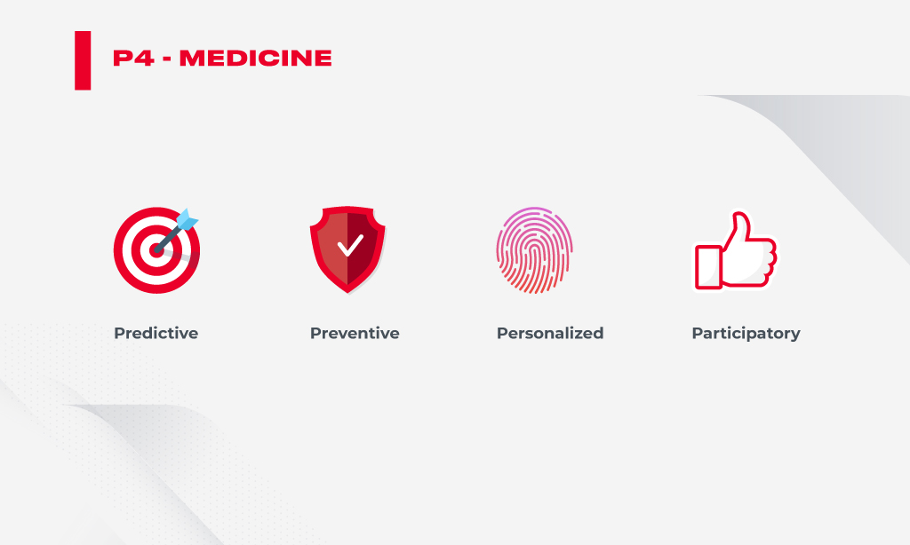 P4-Medicine