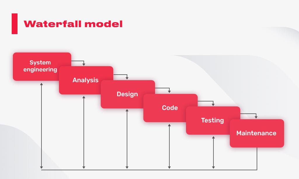 Waterfall_model