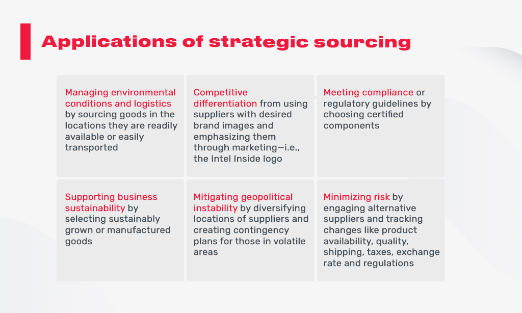 06_strategic sourcing