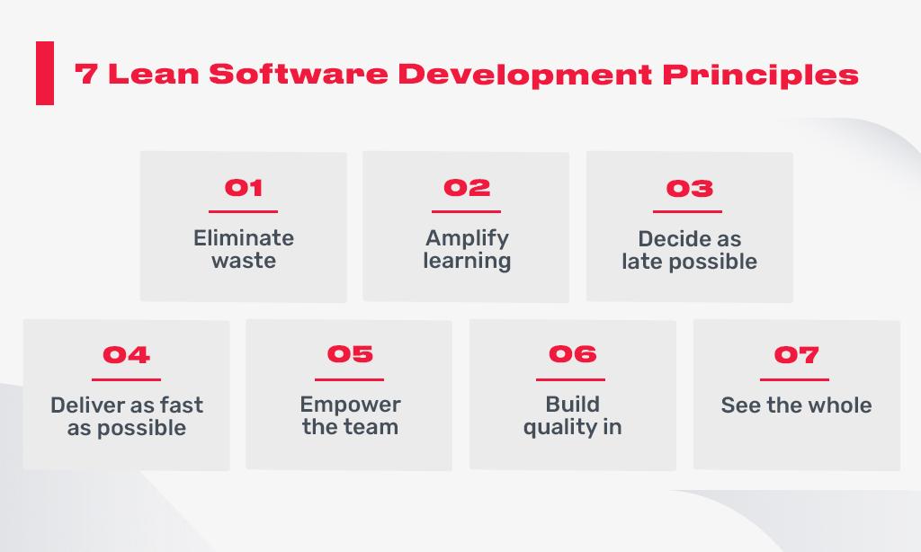 lean development_principles