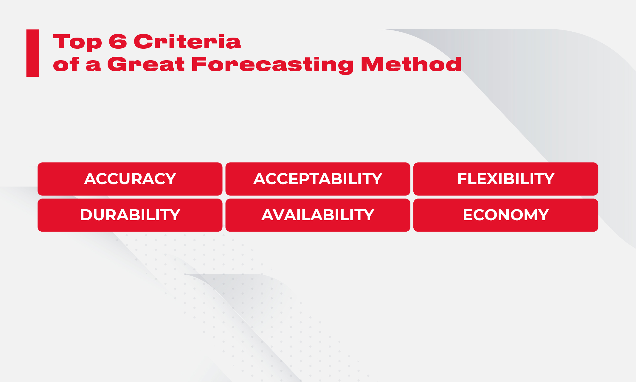 Criteria of a Great Forecasting Method