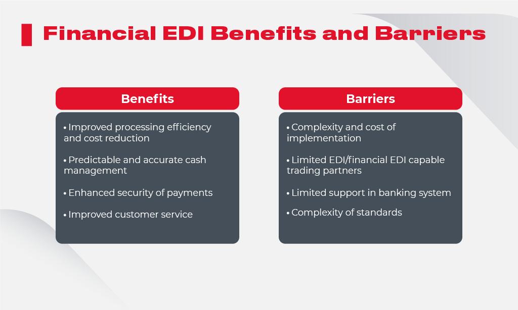 Financial Electronic Data Interchange benefits