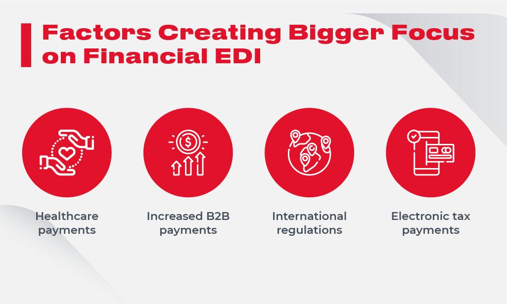 Financial IDE factors