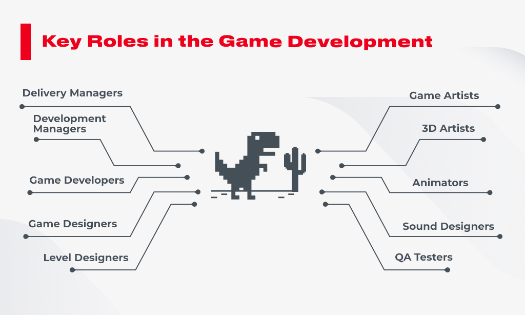 key_roles in game development