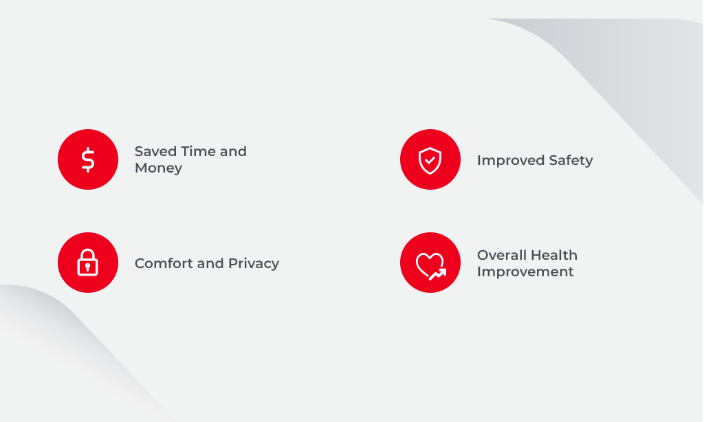 telehealth benefits for patients