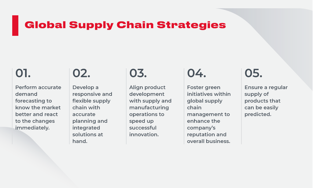 global supply shain strategies