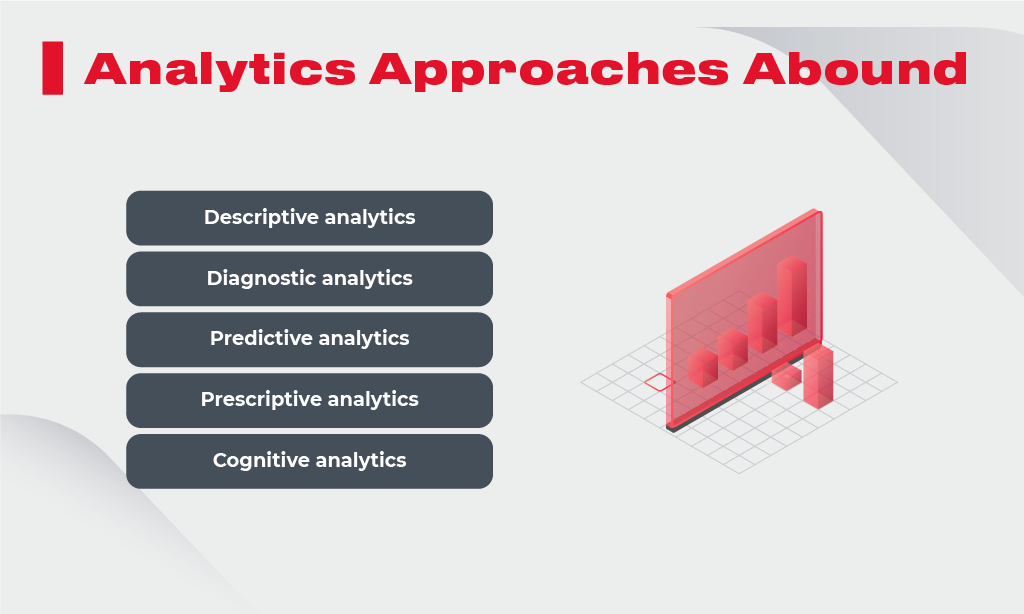 Analytics approaches