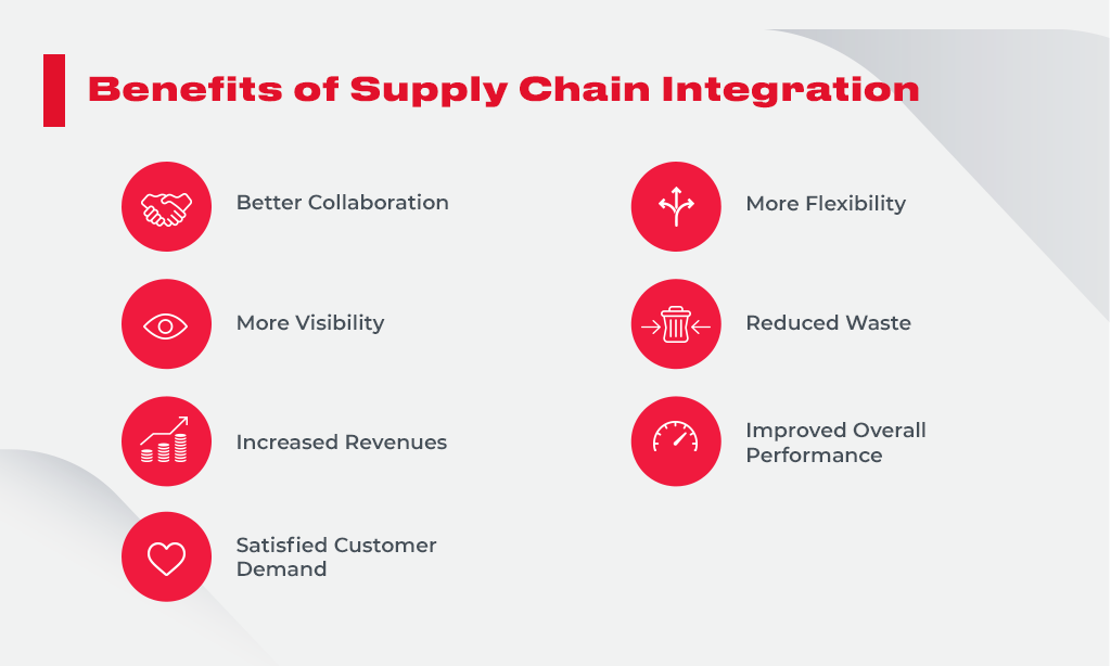 benefits of supply chain integration