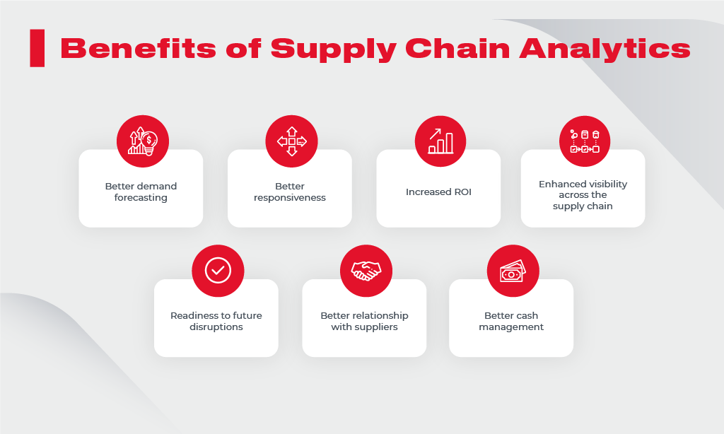 Beneftis of supply chain