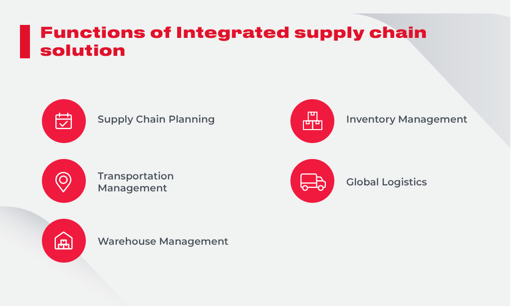 functions of integrated supply chain solution