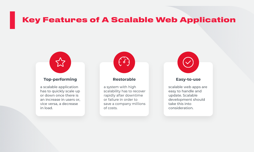 key features of scalable apps