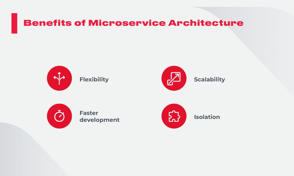 microservice architecture benefits