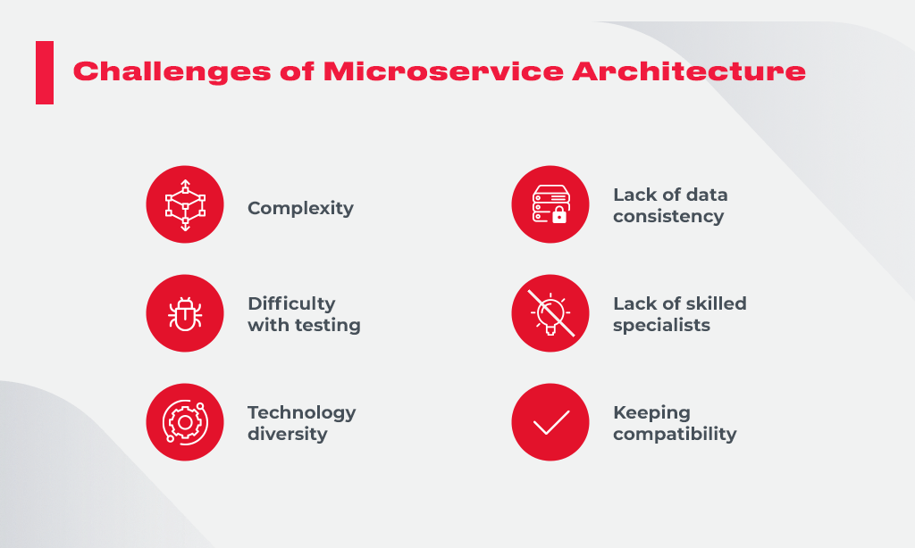 microservices architecture challenges