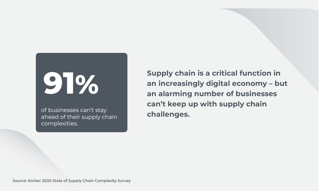 supply chain critical function
