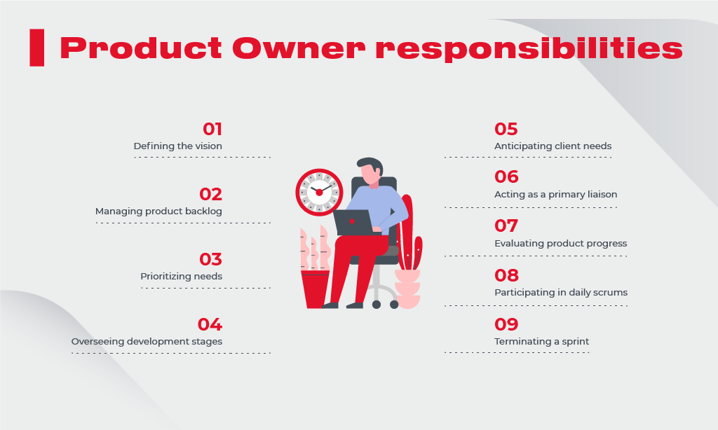 Product Owner responsibilities