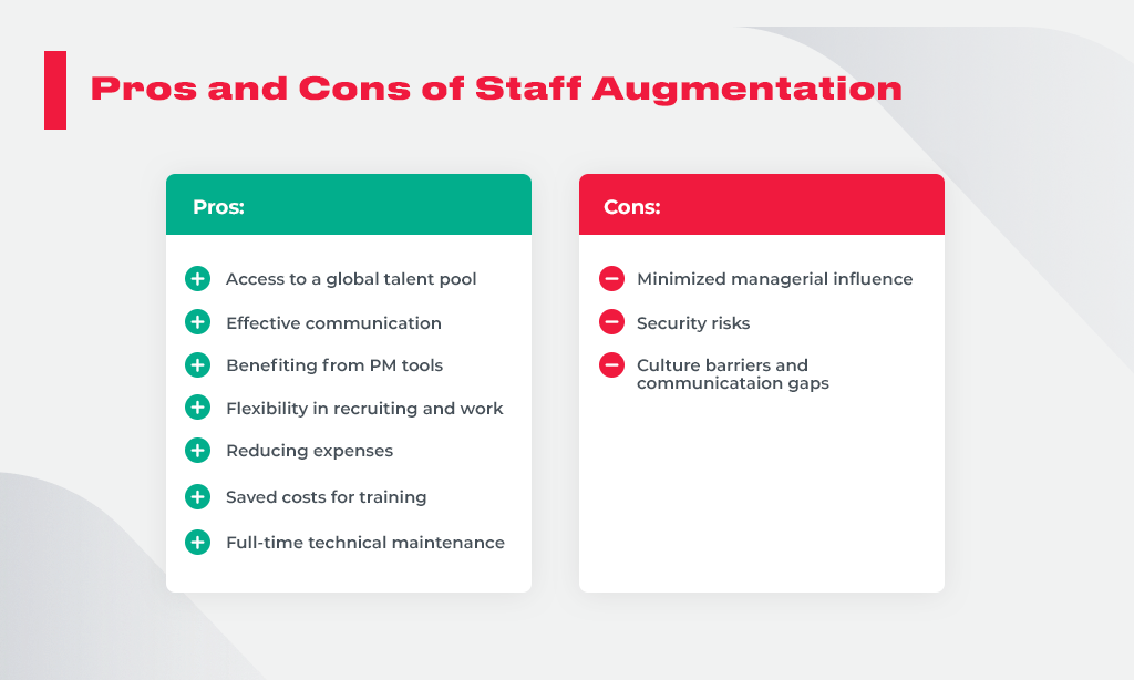 Pros and Cons of Staff Augmentation
