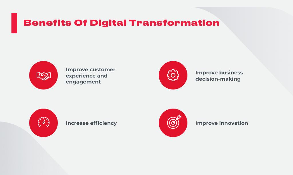 Benefits_Of_Digital_Transformation